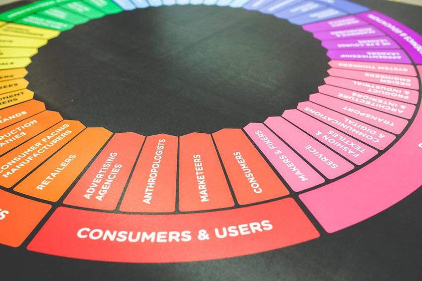startup consumer user marketing-color-colors-wheel