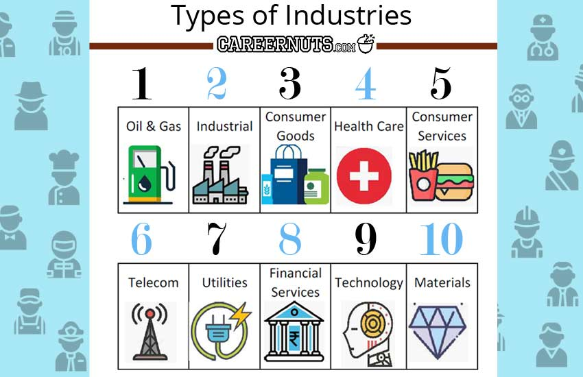different types of industries sectors Career-Nuts